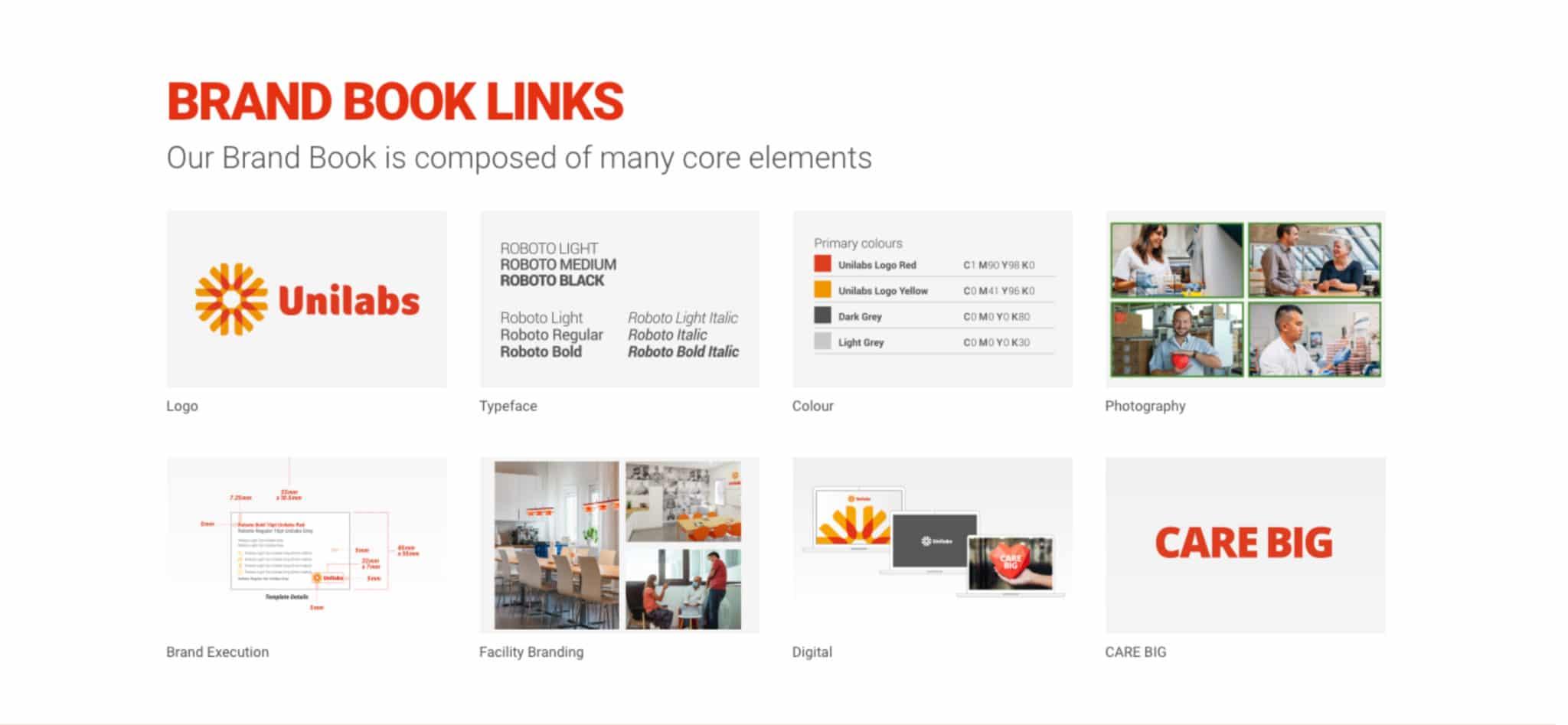 Unilabs Brandbook Quicklinks